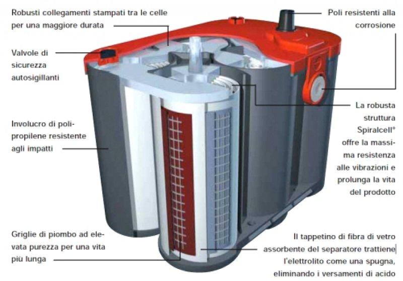 batteria optima red top agm 50ah 815a batteria freemont. Black Bedroom Furniture Sets. Home Design Ideas